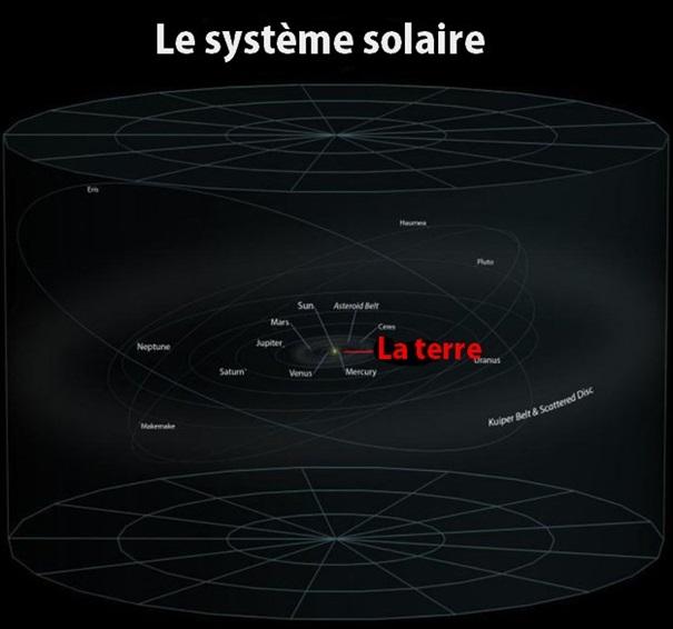 univers7