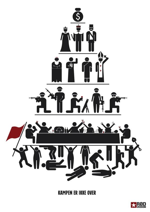 pyramide du pouvoir